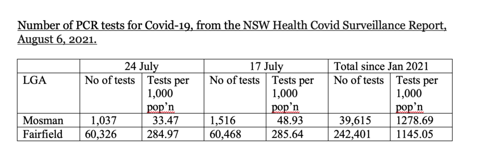 Number of PCR tests for Covid-19, from the NSW Health Covid Surveillance Report of 6 August, 2021